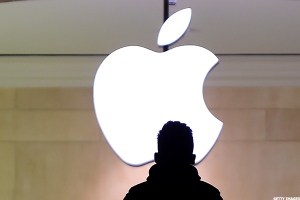 Apple Anticipation Leads to Wall Street Jitters, Now Markets Wait for Fed