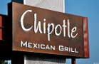 Jim Cramer: McDonald's? I'd Go With Chipotle, It's Taking Share From Everyone