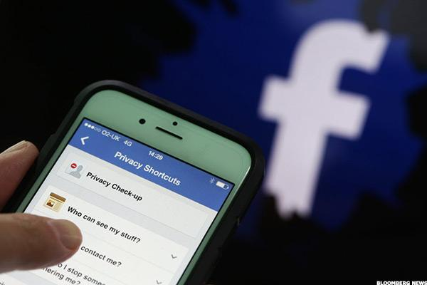 Facebook (FB) Stock Gains on Growing Ad Revenues