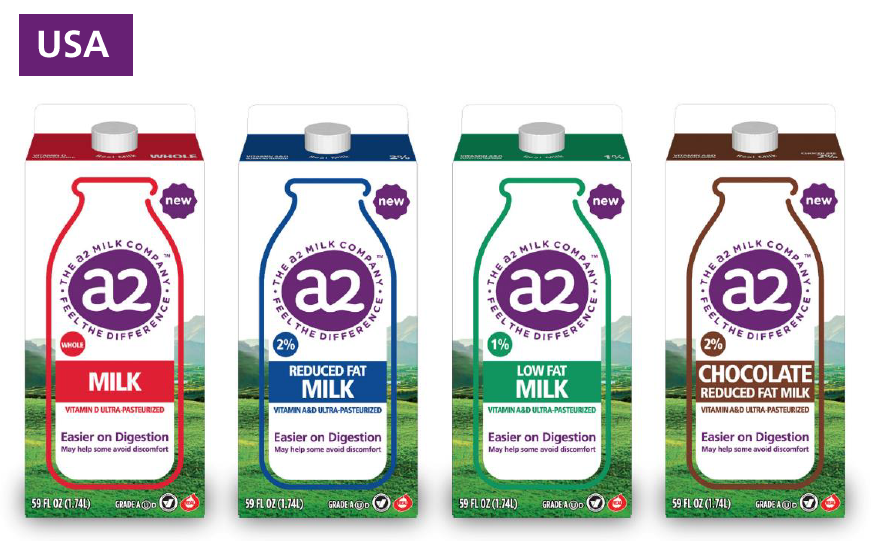 Source: The a2 Milk Company