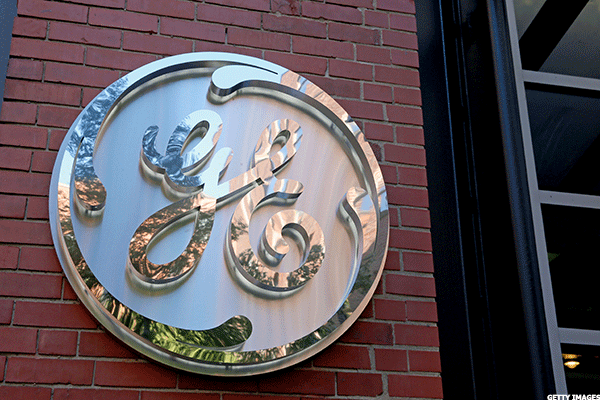 General Electric Is Poised for a Rally