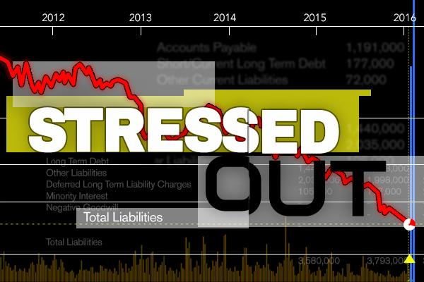 Stressed Out: Valeant, LendingClub and Retailers Join the List as Steelmakers Break the Mold