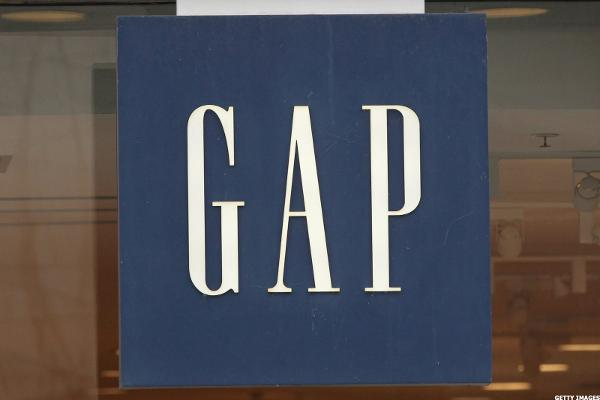 Charts Say Not to Wait on Gap