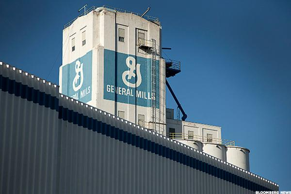 General Mills Poised for an Upside Breakout