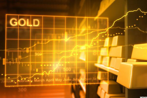Yamana Gold (AUY) Stock Down on Lower Gold Prices