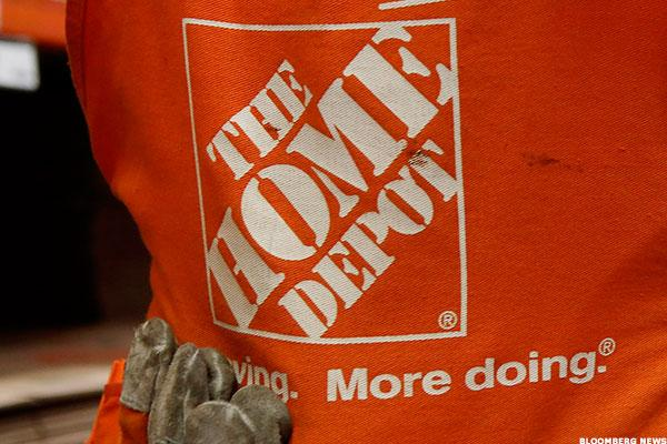 Home Depot Hammers Out a Strong Chart