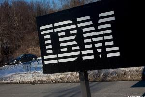 Watson, What Does the Chart Suggest for IBM?