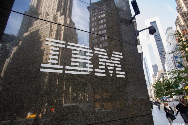 IBM Shares Could Be Headed for Serious Damage