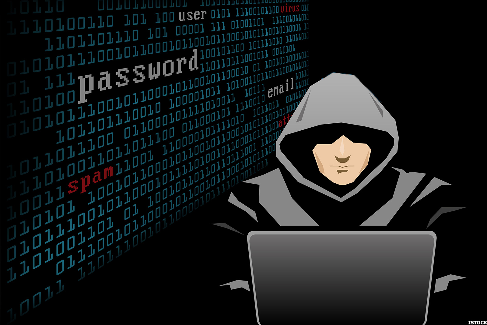 Identity Theft After Death How To Keep Crooks From