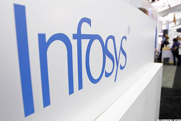 Infosys (INFY) Stock Gets 'Sector Weight' Rating at Keybanc