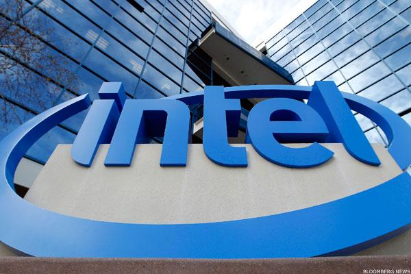 Setup de Resistance: Intel Call Spread