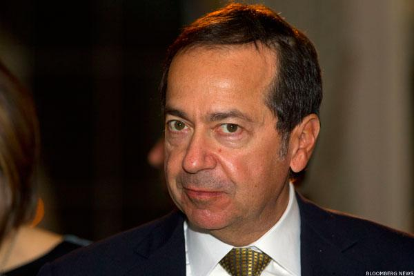 Billionaire John Paulson Wants You to Buy Valeant -- Here's What the Chart Says