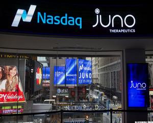 5 Stocks Ready for Breakouts: Juno Therapeutics, Cheetah Mobile and More