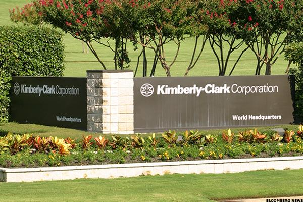 Kimberly-Clark Ignores the Rally