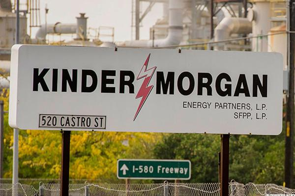 Kinder Morgan Looks Bullish but is Slow Out of Gate