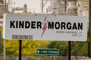 Kinder Morgan Continues to Grind Higher