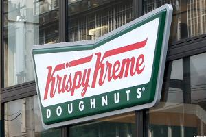 Barclays on Krispy Kreme Loan Package: Doughnut You Want to Buy This?