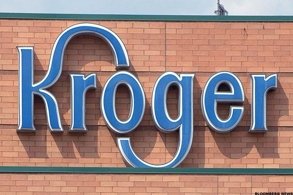 Kroger Beats Low Expectations