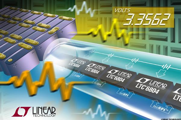 Analog Devices (ADI) to Acquire Linear Technology