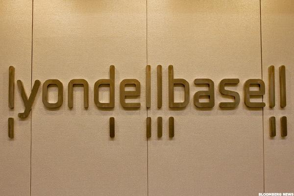 LyondellBasell (LYB) Stock Slips on RBC Capital Downgrade