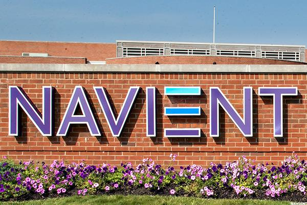 Navient Displays Bullish Indicators