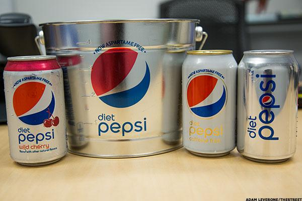 PepsiCo Stock Is Headed Lower -- Here's How You Can Profit