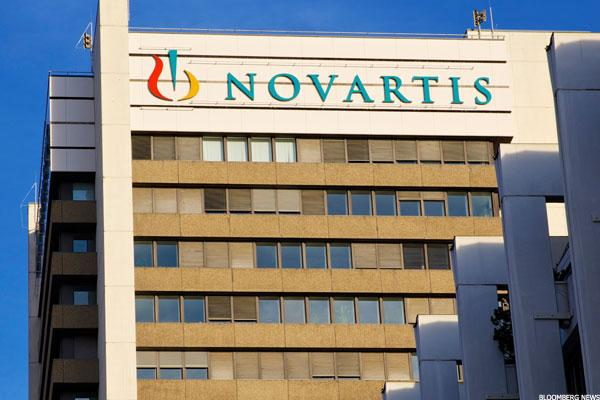 Novartis Shares Lower on Ex Dividend Trading, Reports of Kickbacks Fine In South Korea
