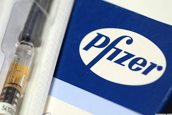 4 Health Care Charts Signaling Buys: Pfizer, Amgen Included