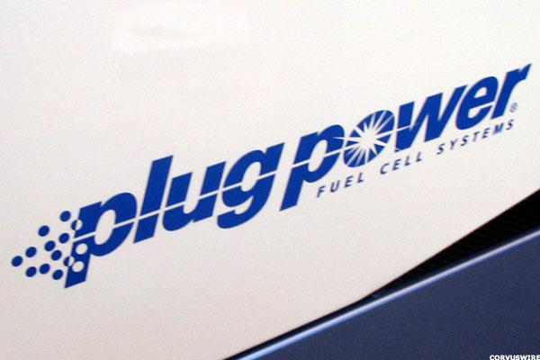 Plug Power (PLUG) Stock Spikes on Q4 Results