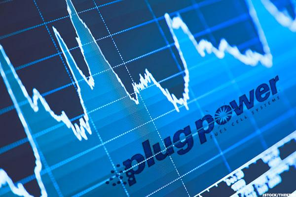 Plug Power (PLUG) Stock Closed Lower Ahead of Tuesday's Q1 Results