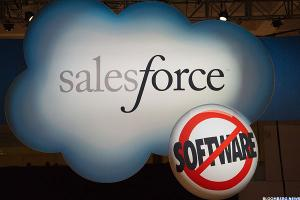 I'd Be a Buyer of Salesforce.com on Deep Weakness