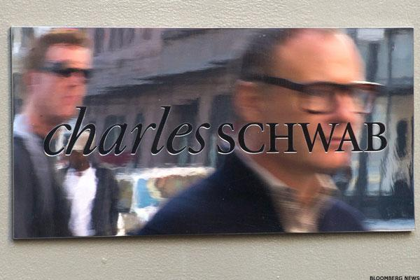 Charles Schwab's Rally is Way Overdone