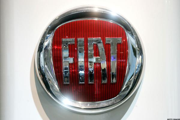 Markets Are Weak So Far, and So Is Fiat Chrysler