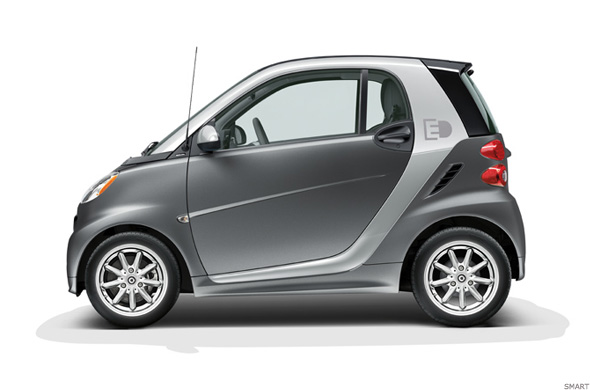 10 most fuel efficient vehicles of their class for 2015 thestreet. Black Bedroom Furniture Sets. Home Design Ideas