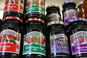 I Know Its Name Is Smucker's, but the Chart's Not Good