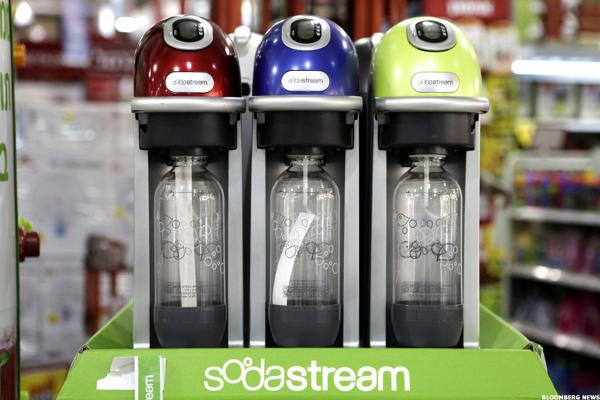 SodaStream Rallies With the Home Soft Drink Market To Itself
