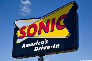 Fast-Food Chain Sonic Continues Volatile Ride Going Into Earnings