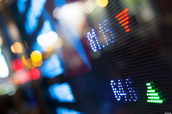 Citrix Systems (CTXS) Stock Climbs in After-Hours Trading on Q3 Beat, Guidance