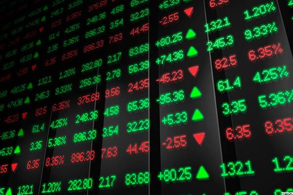 Stock Hold Higher as Deals Dominate Market Movement