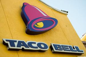 Yum! Brands (YUM) Stock Advances, Credit Suisse Upgrades