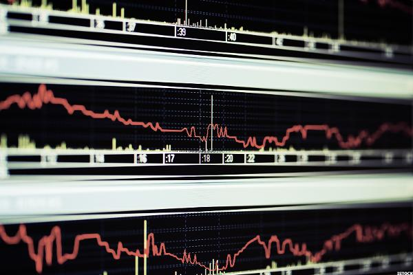 Why Endologix (ELGX) Stock Is Tumbling Today