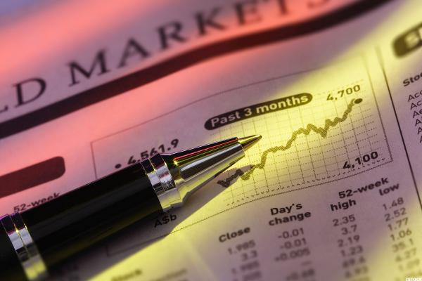 Buckle (BKE) Stock Climbs Despite Q2 Earnings Miss
