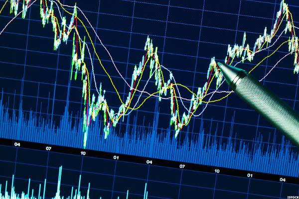 Ocwen Financial (OCN) Stock Spikes on Q2 Revenue Beat