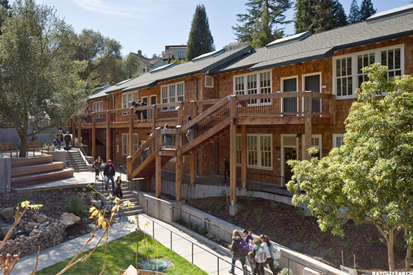 The College Preparatory School, Oakland, CA Percentage admitted to Ivy  League ~ 29% Tuition (2015-2016): Grades 9-12: $38,670. Student Body: Co-ed