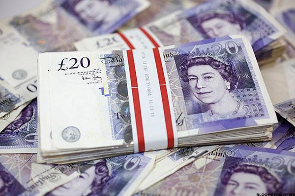 Consider Pouncing on British Pound ETF