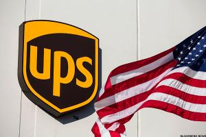 UPS, Transports Have Positive Weekly Charts -- but Be Careful