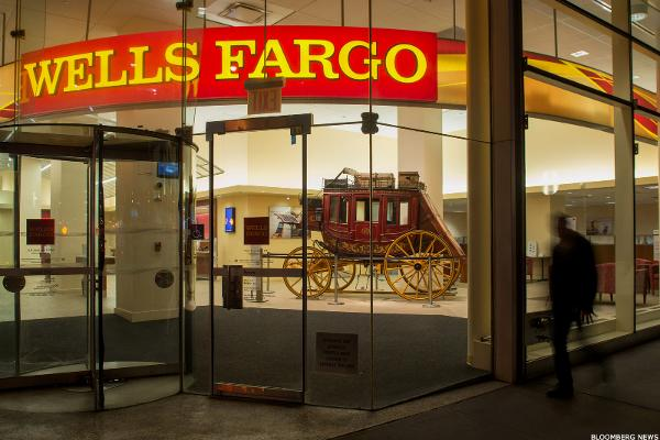 Wells Fargo's Quant Downgrade Signals the Stagecoach May Be Slowing Down