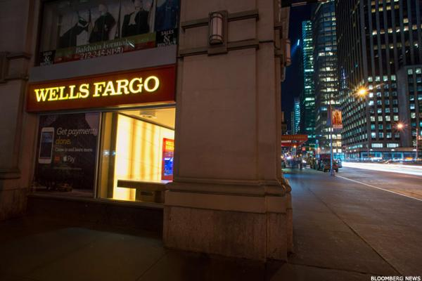 Embattled Wells Fargo Finds Solace in Funding Wall Street Bond Traders