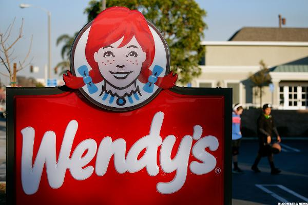 Wendy's: Between a Stock and a Hard Place