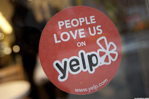 Yelp Is at a Key Inflection Point -- Charts to Trade a Breakout or a Breakdown